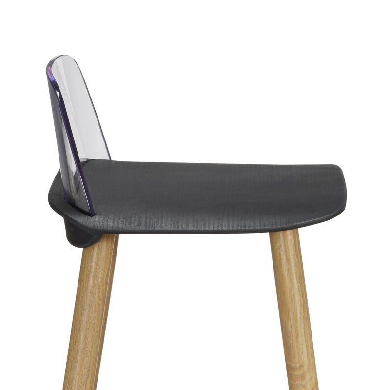 Buy Chelsea Stool High Quality Bar Stools Free Delivery